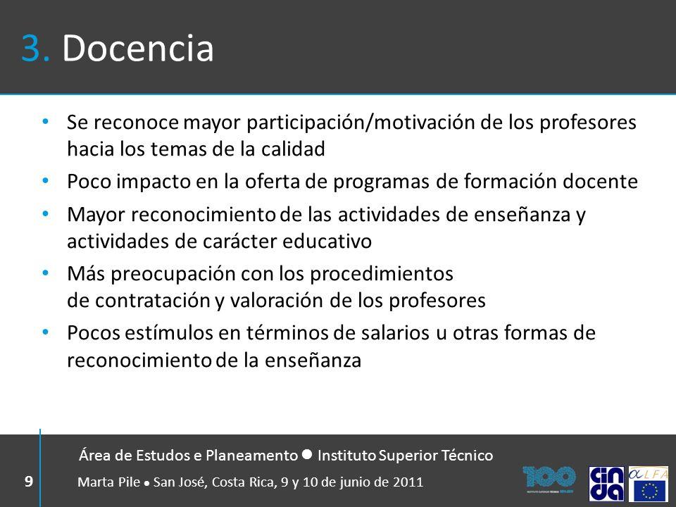 3. Docencia Se reconoce mayor participación/motivación de los profesores hacia los temas de la calidad Poco impacto en la oferta de programas de forma