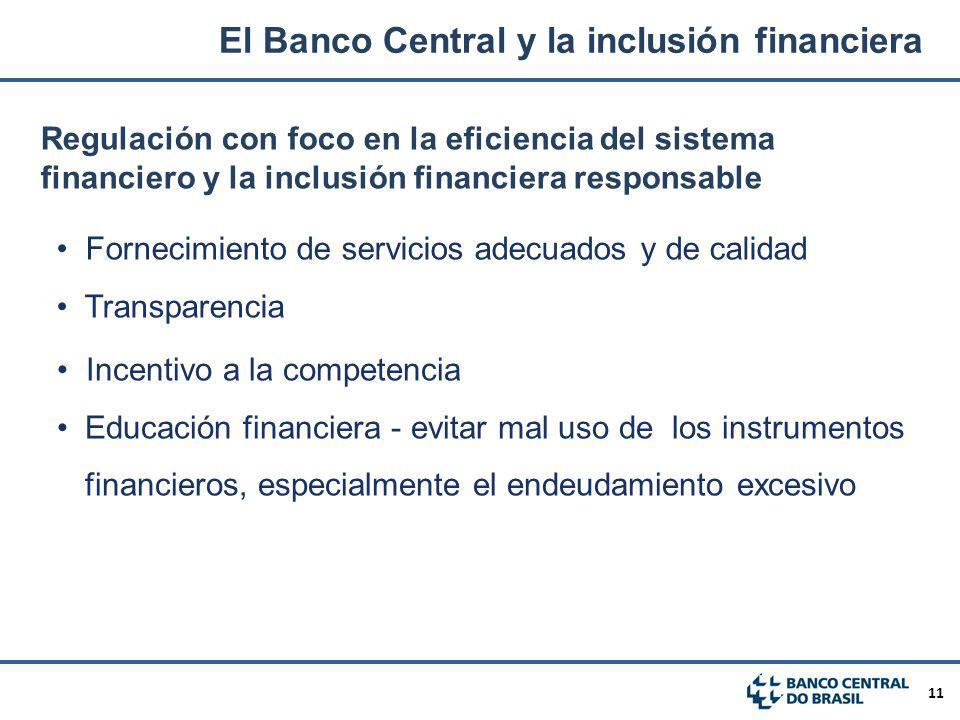 11 Incentivo a la competencia Educación financiera - evitar mal uso de los instrumentos financieros, especialmente el endeudamiento excesivo Regulació