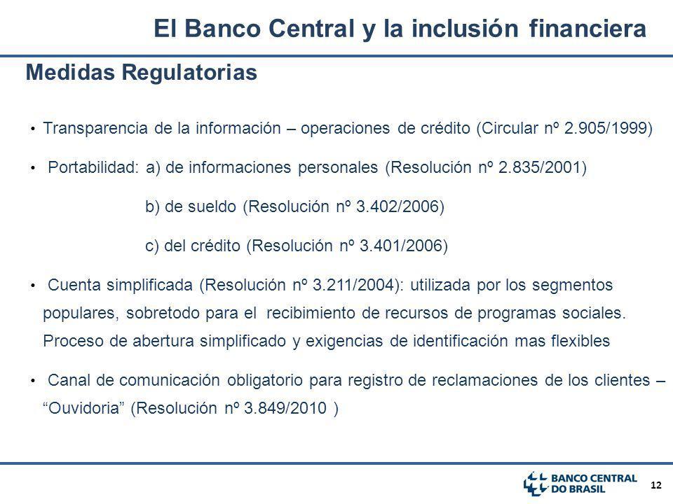 12 Medidas Regulatorias El Banco Central y la inclusión financiera Transparencia de la información – operaciones de crédito (Circular nº 2.905/1999) P