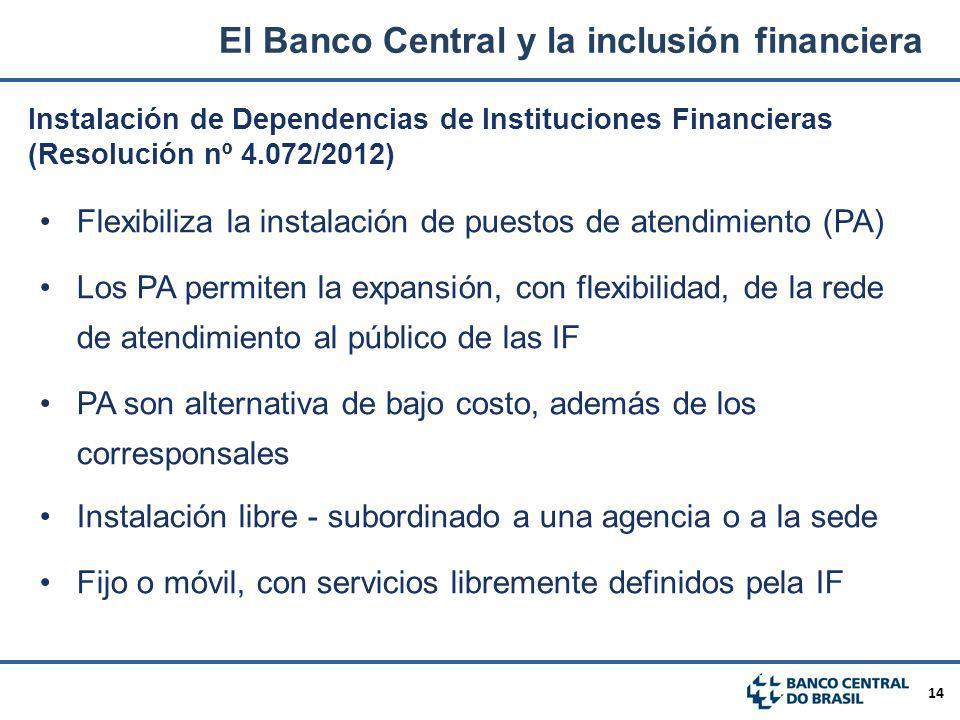 14 Instalación de Dependencias de Instituciones Financieras (Resolución nº 4.072/2012) Flexibiliza la instalación de puestos de atendimiento (PA) Los