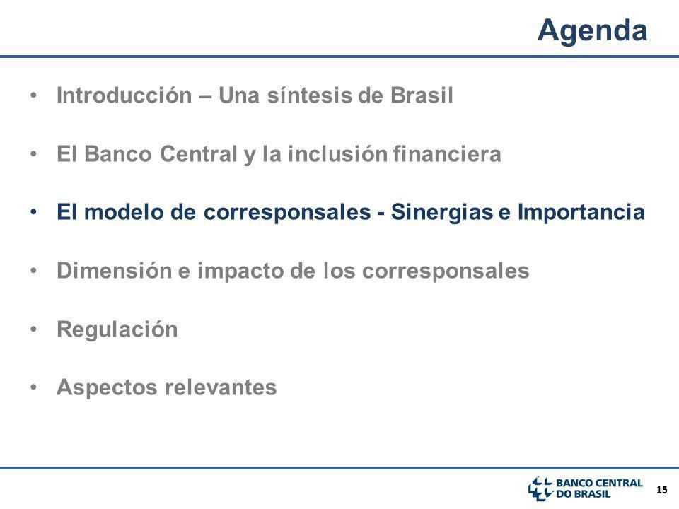 15 Introducción – Una síntesis de Brasil El Banco Central y la inclusión financiera El modelo de corresponsales - Sinergias e Importancia Dimensión e