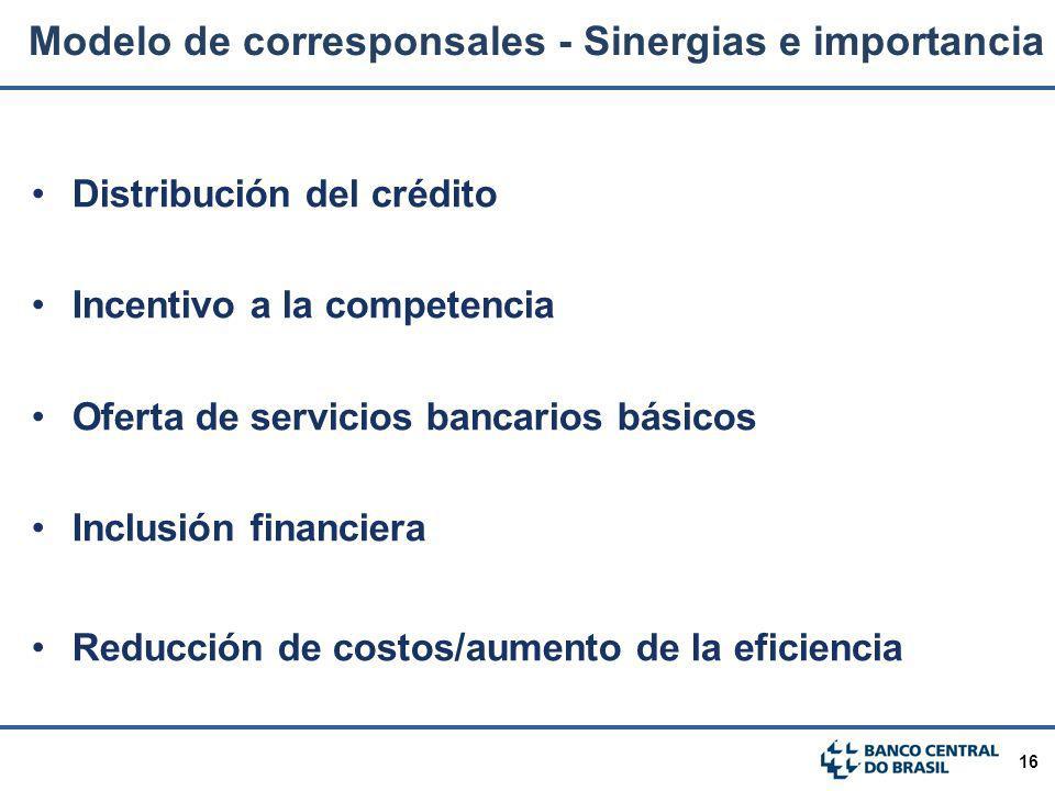 16 Distribución del crédito Incentivo a la competencia Oferta de servicios bancarios básicos Inclusión financiera Reducción de costos/aumento de la ef