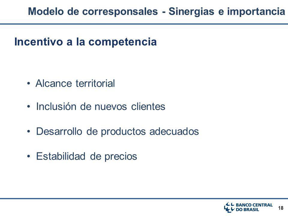 18 Incentivo a la competencia Alcance territorial Inclusión de nuevos clientes Desarrollo de productos adecuados Estabilidad de precios Modelo de corr