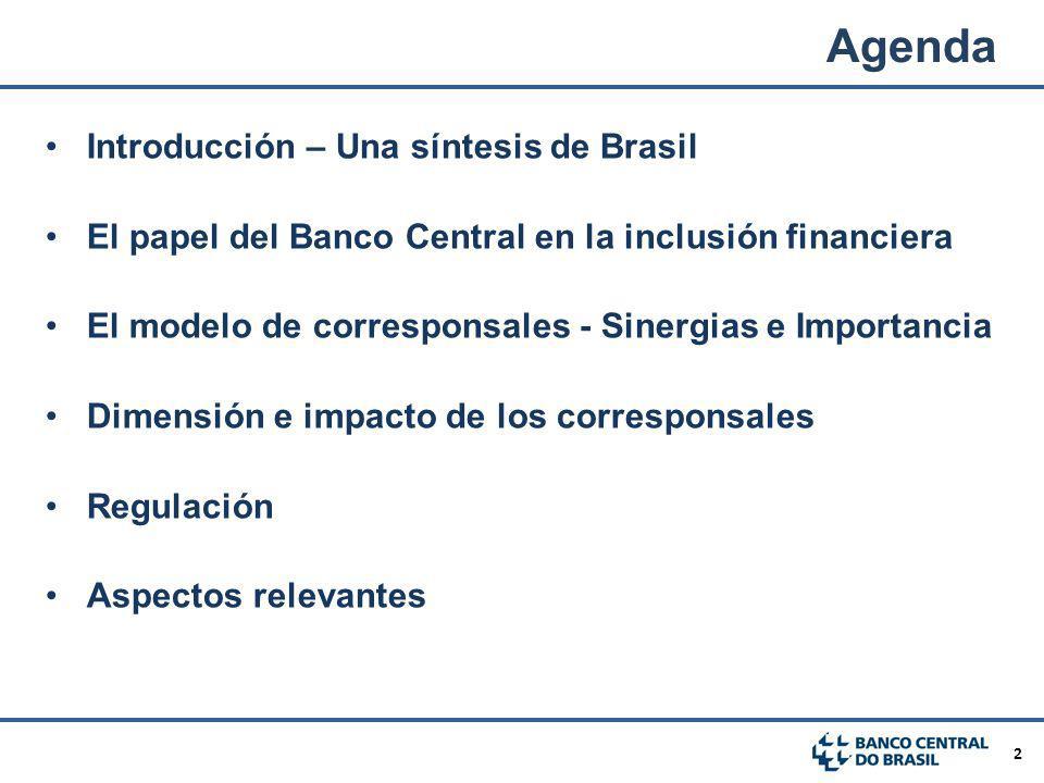 2 Introducción – Una síntesis de Brasil El papel del Banco Central en la inclusión financiera El modelo de corresponsales - Sinergias e Importancia Di