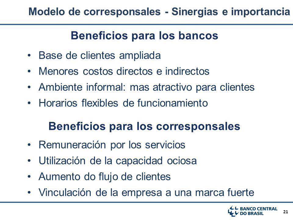 21 Beneficios para los bancos Base de clientes ampliada Menores costos directos e indirectos Ambiente informal: mas atractivo para clientes Horarios f