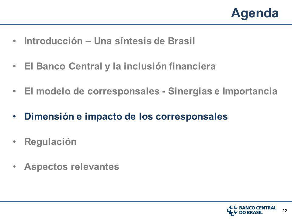 22 Introducción – Una síntesis de Brasil El Banco Central y la inclusión financiera El modelo de corresponsales - Sinergias e Importancia Dimensión e