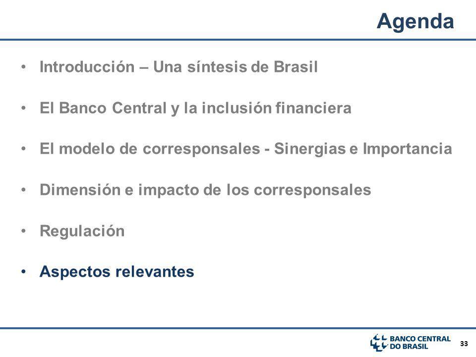 33 Introducción – Una síntesis de Brasil El Banco Central y la inclusión financiera El modelo de corresponsales - Sinergias e Importancia Dimensión e