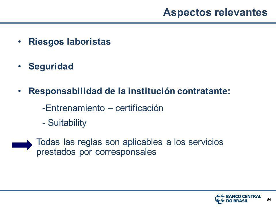 34 Riesgos laboristas Seguridad Responsabilidad de la institución contratante: -Entrenamiento – certificación - Suitability Todas las reglas son aplic