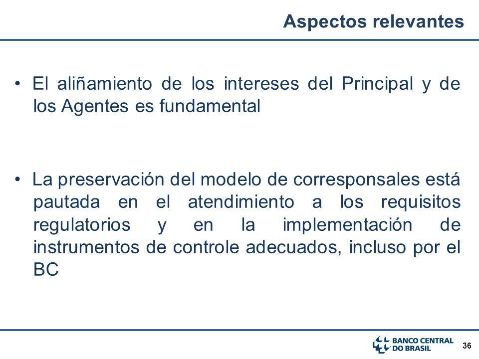 36 El aliñamiento de los intereses del Principal y de los Agentes es fundamental La preservación del modelo de corresponsales está pautada en el atend