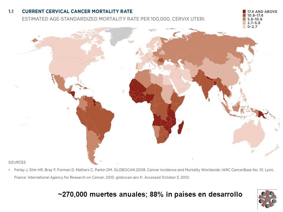 Comparación con mortalidad materna