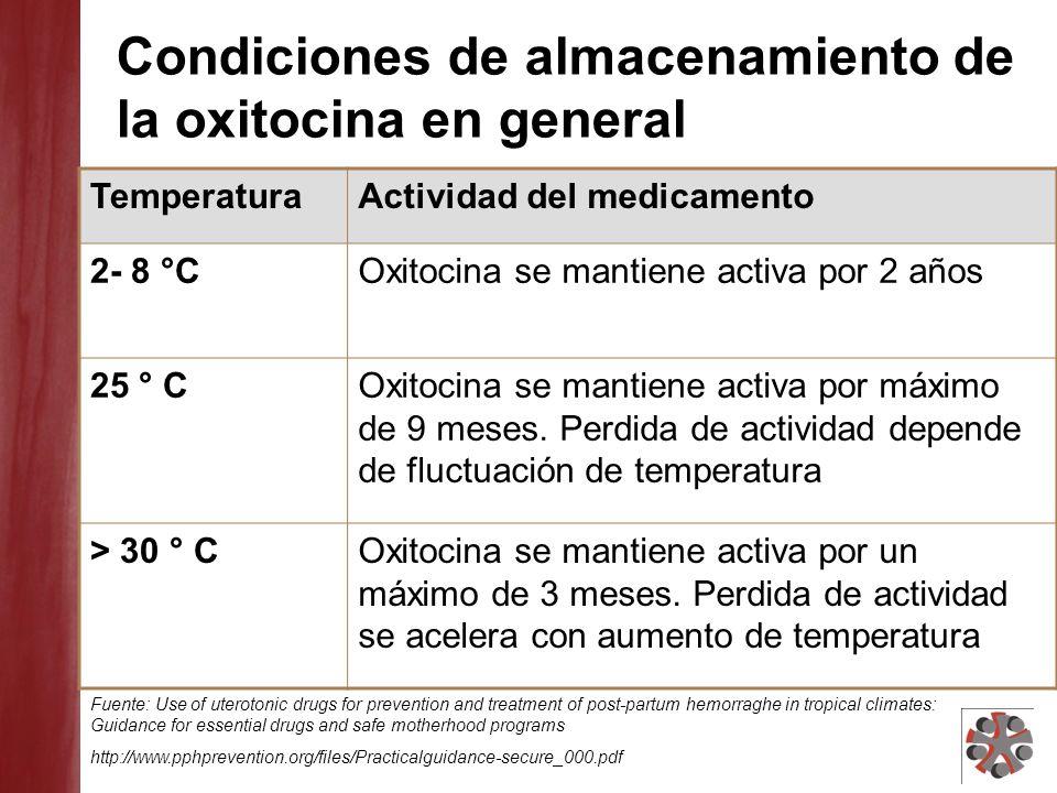 Oxitocina en Uniject Estado Regulatorio Aprobado Aplicación planeada o pendiente Fabricantes Instituto Biológico Argentino (BIOL) (Actualmente produciendo) Gland Pharma (Actualmente produciendo) Kalbe Pharma (en estudios de estabilidad)