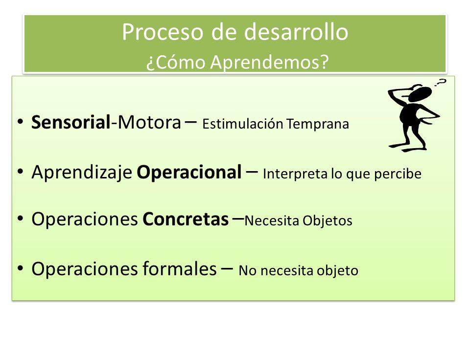 Proceso de desarrollo ¿Cómo Aprendemos? Sensorial-Motora – Estimulación Temprana Aprendizaje Operacional – Interpreta lo que percibe Operaciones Concr