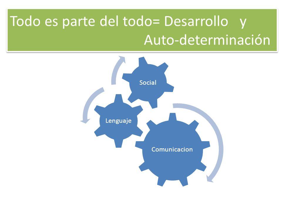 Todo es parte del todo= Desarrollo y Auto-determinación Comunicacion Lenguaje Social