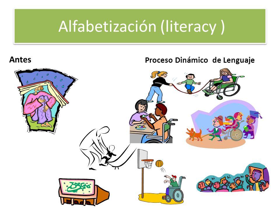 Alfabetización (literacy ) Antes Proceso Dinámico de Lenguaje