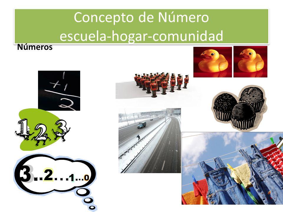 Concepto de Número escuela-hogar-comunidad Números