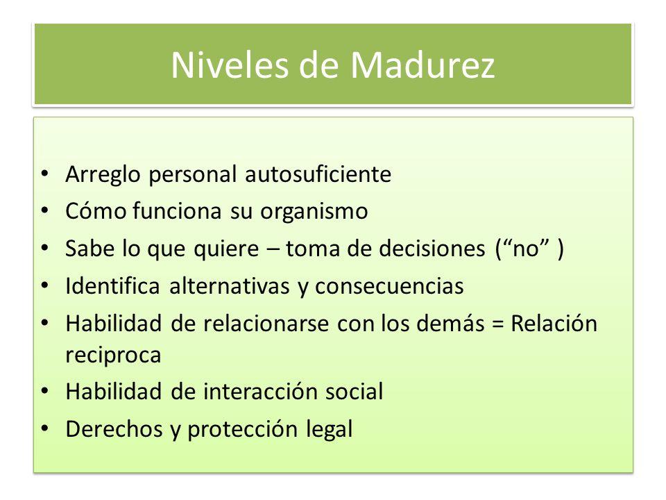 Niveles de Madurez Arreglo personal autosuficiente Cómo funciona su organismo Sabe lo que quiere – toma de decisiones (no ) Identifica alternativas y