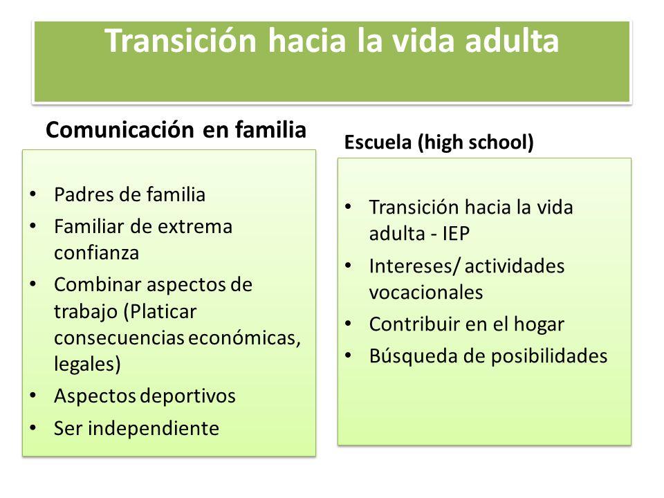 Transición hacia la vida adulta Comunicación en familia Padres de familia Familiar de extrema confianza Combinar aspectos de trabajo (Platicar consecu