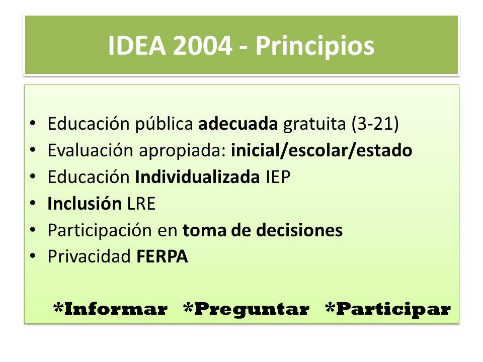 IDEA 2004 - Principios Educación pública adecuada gratuita (3-21) Evaluación apropiada: inicial/escolar/estado Educación Individualizada IEP Inclusión LRE Participación en toma de decisiones Privacidad FERPA *Informar *Preguntar *Participar Educación pública adecuada gratuita (3-21) Evaluación apropiada: inicial/escolar/estado Educación Individualizada IEP Inclusión LRE Participación en toma de decisiones Privacidad FERPA *Informar *Preguntar *Participar