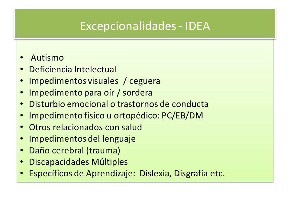 Autismo Deficiencia Intelectual Impedimentos visuales / ceguera Impedimento para oír / sordera Disturbio emocional o trastornos de conducta Impediment