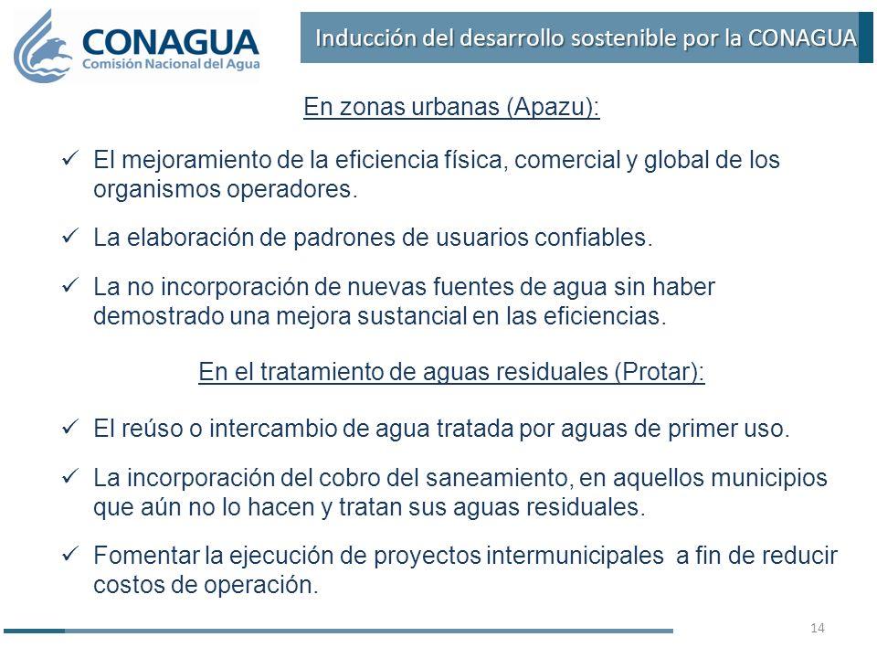 En zonas urbanas (Apazu): El mejoramiento de la eficiencia física, comercial y global de los organismos operadores.