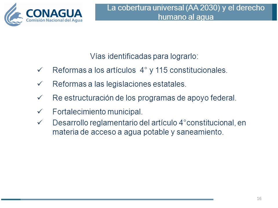 Vías identificadas para lograrlo: Reformas a los artículos 4° y 115 constitucionales.