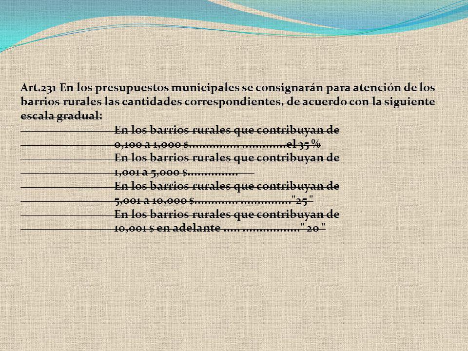 Art.231 En los presupuestos municipales se consignarán para atención de los barrios rurales las cantidades correspondientes, de acuerdo con la siguien