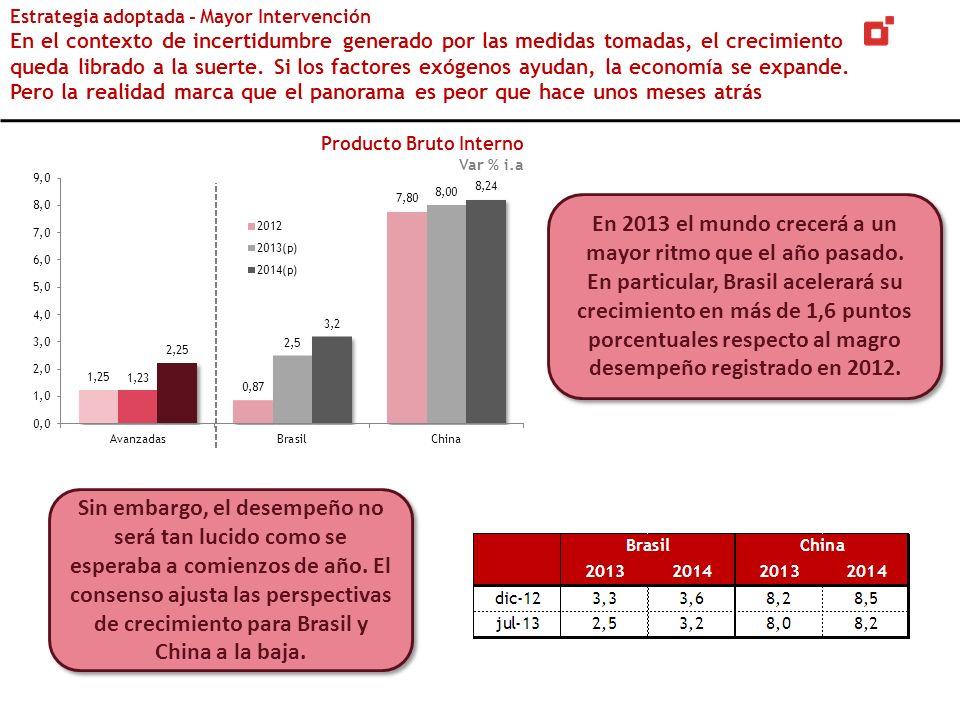 En 2013 el mundo crecerá a un mayor ritmo que el año pasado. En particular, Brasil acelerará su crecimiento en más de 1,6 puntos porcentuales respecto