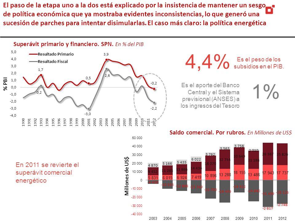 Fuente mundial de fondos (estimado 2012 en USD billones) Fuente: Deutsche Bank, TheCityUK, HedgeFundsReview y FMI Desafíos futuros Fondos en el mundo hay.