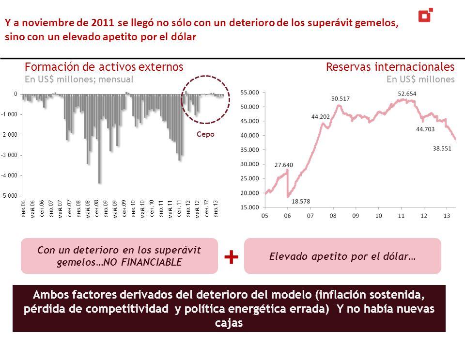 INDICE GENERAL Qué pasó en la última década y cómo se llegó a 2012.