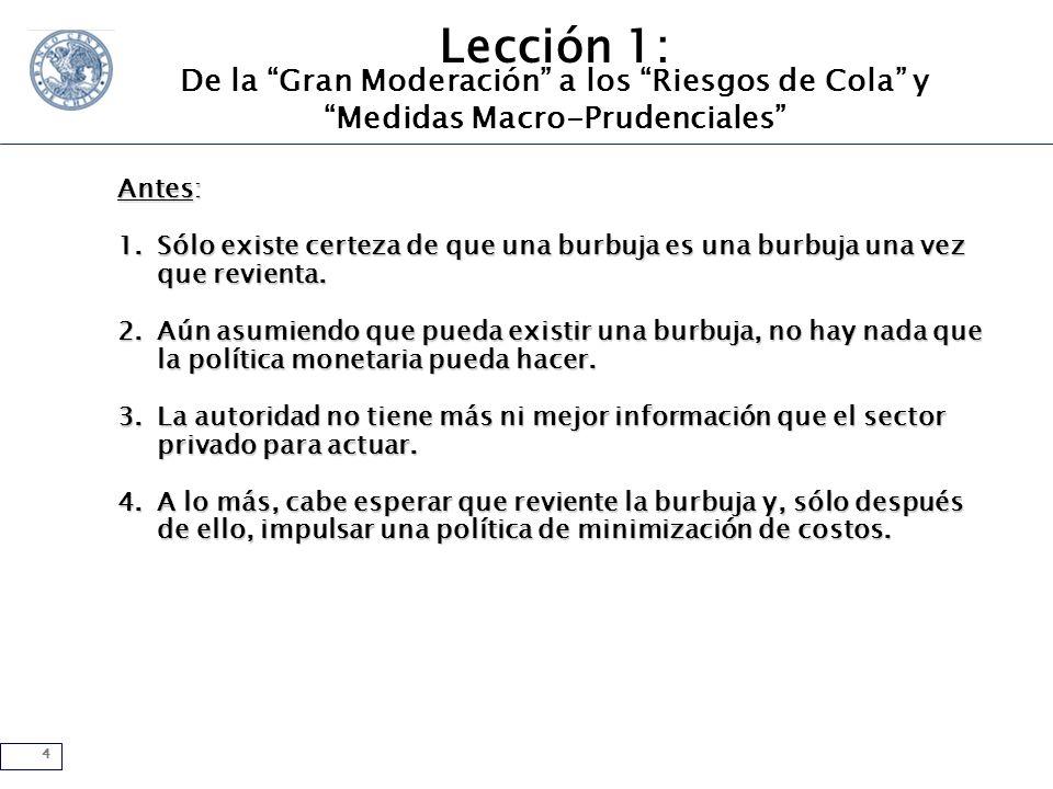 5 Lección 1: De la Gran Moderación a los Riesgos de Cola y Medidas Macro-Prudenciales Ahora: 1.Las crisis financieras son de alto costo ex-post, y es mejor actuar preventivamente (prudencialmente).