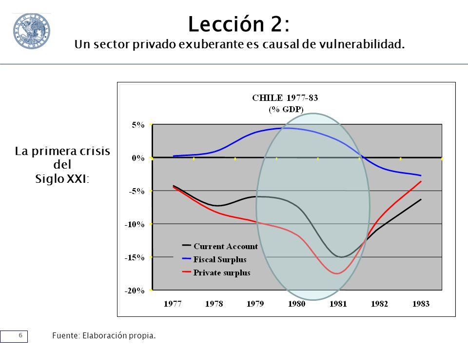 7 Exceso de gasto privado Crisis o recesiones antecedidas por la combinación de exceso de gasto privado, superávit (o equilibrio) fiscal y déficit cuenta corriente: 1.Chile a comienzos de los años 80 2.El Reino Unido a fines de los 80 3.México en la crisis del Tequila (1994-95) 4.Todas las economías del Sudeste Asiático (1997-98) 5.Chile 1998-99 6.EEUU en la burbuja punto com (en torno a 2000) 7.España hoy (en parte…) El elemento común es la percepción fallida de un nuevo estadio de prosperidad.