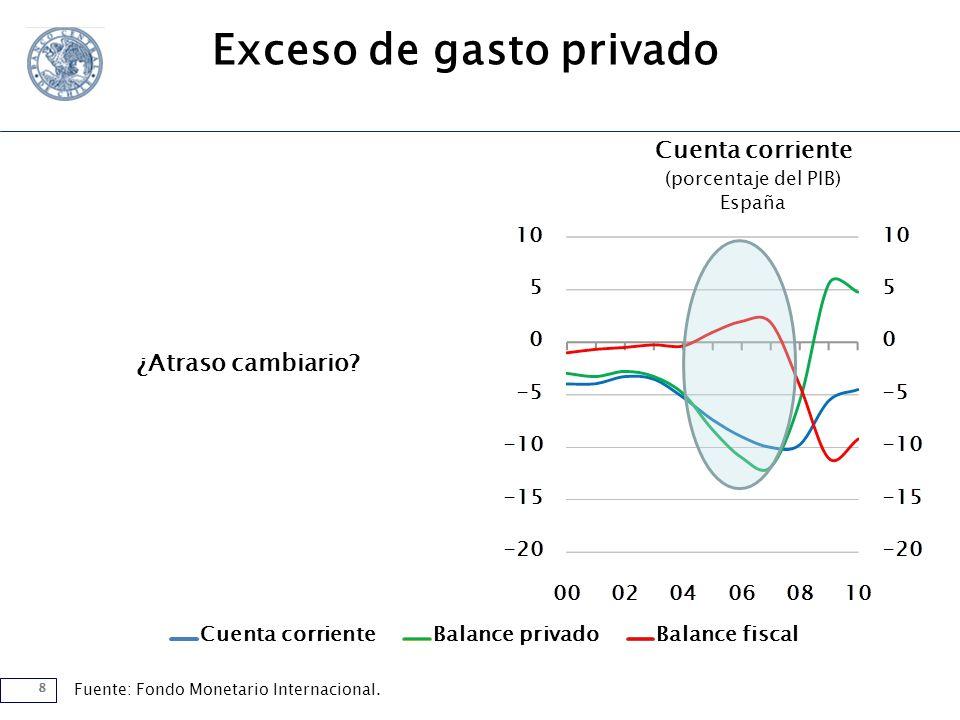 19 Lección 8: Mayor respaldo de capital en la intermediación financiera va en la dirección correcta, pero es insuficiente.