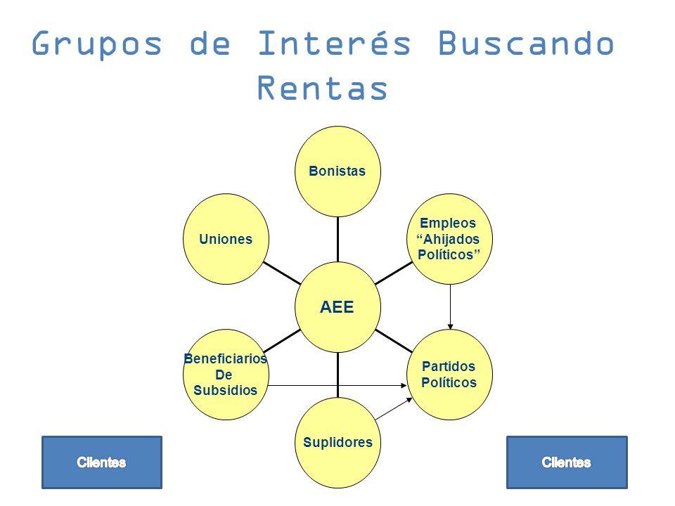Grupos de Interés Buscando Rentas Uniones Beneficiarios De Subsidios Suplidores Partidos Políticos Empleos Ahijados Políticos Bonistas AEE