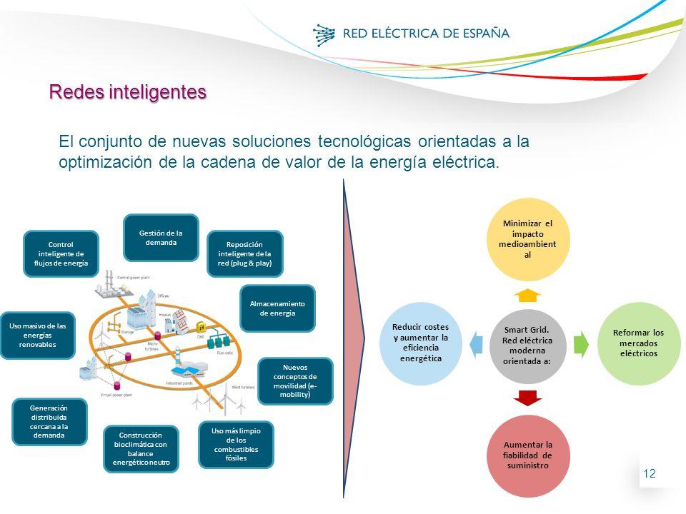 12 El conjunto de nuevas soluciones tecnológicas orientadas a la optimización de la cadena de valor de la energía eléctrica. Uso masivo de las energía