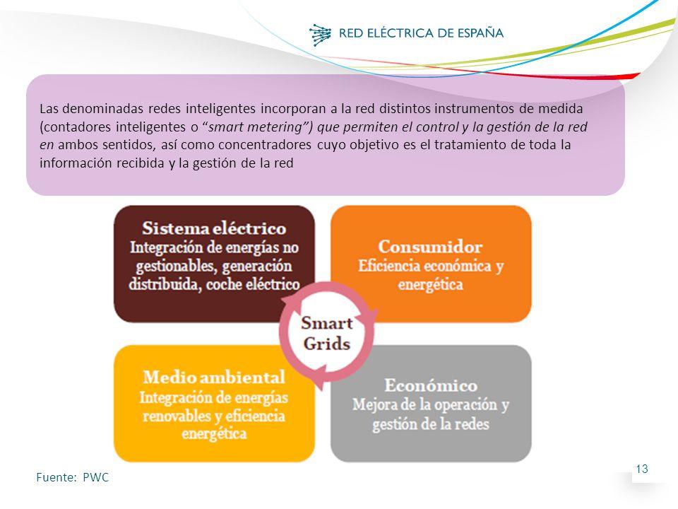 13 Las denominadas redes inteligentes incorporan a la red distintos instrumentos de medida (contadores inteligentes o smart metering) que permiten el