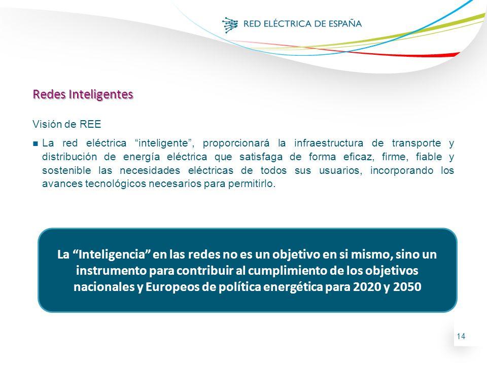 14 Redes Inteligentes Visión de REE n La red eléctrica inteligente, proporcionará la infraestructura de transporte y distribución de energía eléctrica