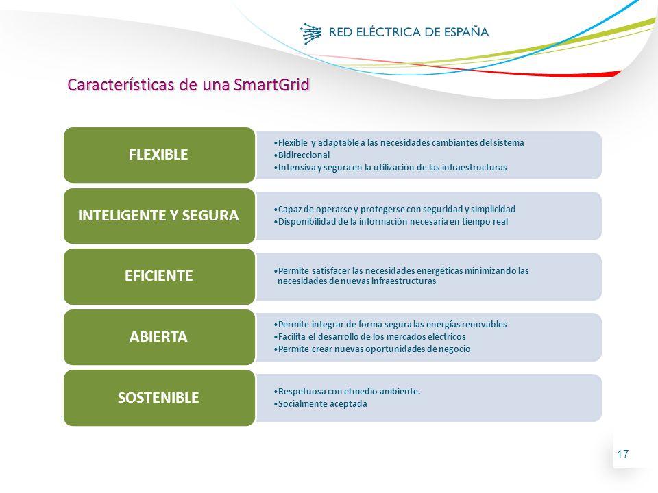 17 Características de una SmartGrid Flexible y adaptable a las necesidades cambiantes del sistema Bidireccional Intensiva y segura en la utilización d