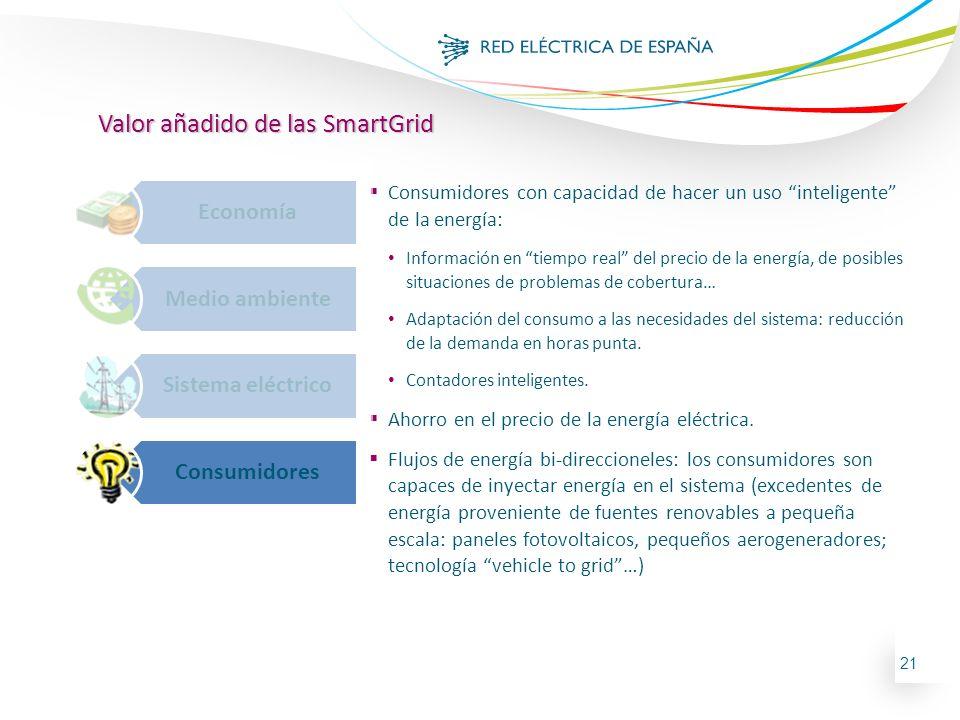 21 Valor añadido de las SmartGrid Economía Medio ambiente Sistema eléctrico Consumidores Consumidores con capacidad de hacer un uso inteligente de la