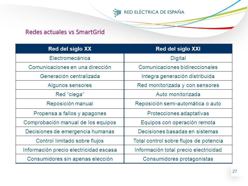 27 Redes actuales vs SmartGrid Red del siglo XXRed del siglo XXI ElectromecánicaDigital Comunicaciones en una direcciónComunicaciones bidireccionales