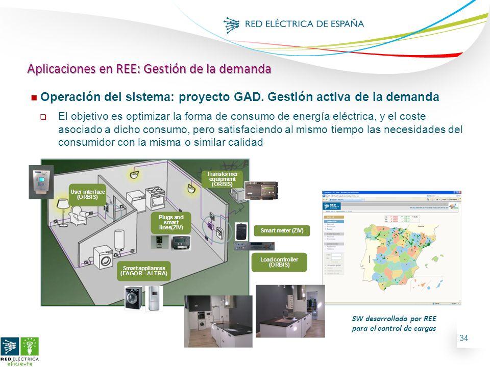 34 n Operación del sistema: proyecto GAD. Gestión activa de la demanda El objetivo es optimizar la forma de consumo de energía eléctrica, y el coste a
