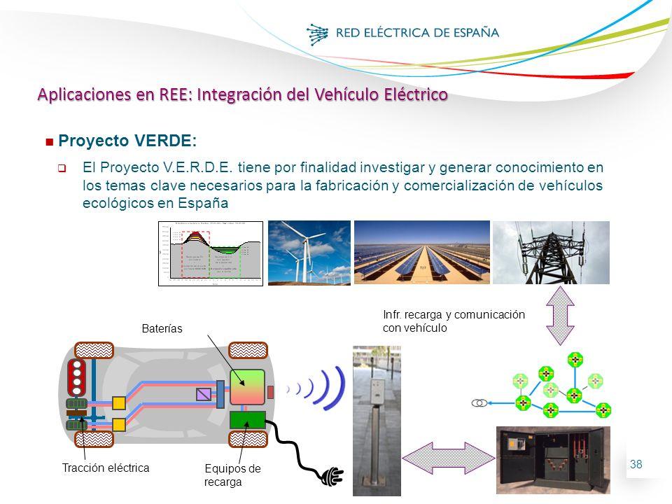 38 n Proyecto VERDE: El Proyecto V.E.R.D.E. tiene por finalidad investigar y generar conocimiento en los temas clave necesarios para la fabricación y