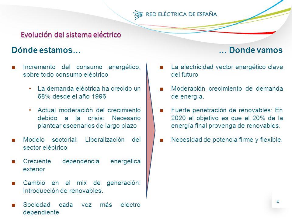 4 Evolución del sistema eléctrico Dónde estamos… Incremento del consumo energético, sobre todo consumo eléctrico La demanda eléctrica ha crecido un 68