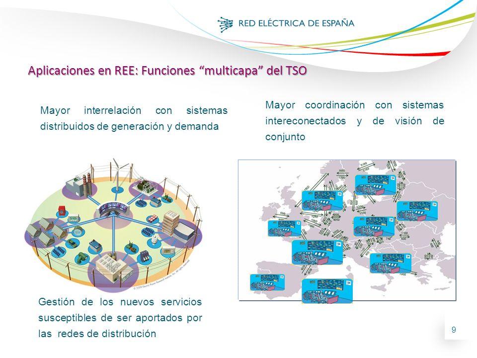 9 Aplicaciones en REE: Funciones multicapa del TSO Mayor interrelación con sistemas distribuidos de generación y demanda Mayor coordinación con sistem