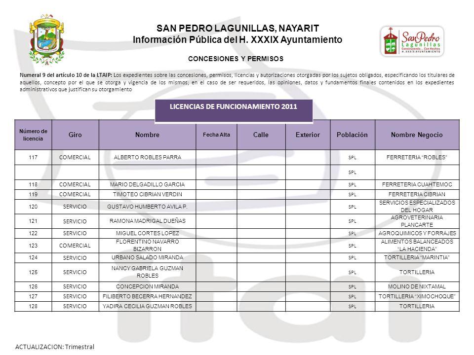 Número de licencia GiroNombre Fecha Alta CalleExteriorPoblaciónNombre Negocio 117 COMERCIAL ALBERTO ROBLES PARRA SPL FERRETERIA ROBLES SPL 118 COMERCIAL MARIO DELGADILLO GARCIA SPL FERRETERIA CUAHTEMOC 119 COMERCIAL TIMOTEO CIBRIAN VERDIN SPL FERRETERIA CIBRIAN 120 SERVICIO GUSTAVO HUMBERTO AVILA P.