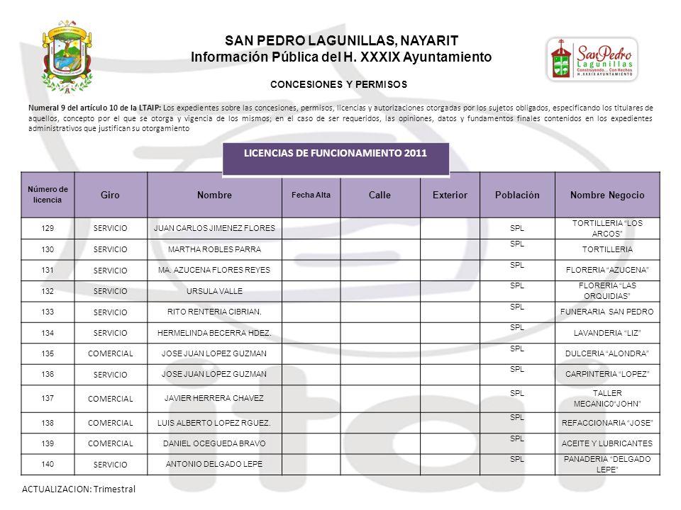 Número de licencia GiroNombre Fecha Alta CalleExteriorPoblaciónNombre Negocio 129 SERVICIO JUAN CARLOS JIMENEZ FLORESSPL TORTILLERIA LOS ARCOS 130 SERVICIO MARTHA ROBLES PARRA SPL TORTILLERIA 131 SERVICIO MA.
