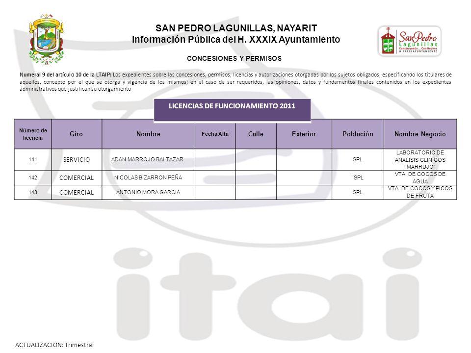 Número de licencia GiroNombre Fecha Alta CalleExteriorPoblaciónNombre Negocio 141 SERVICIO ADAN MARROJO BALTAZAR.SPL LABORATORIO DE ANALISIS CLINICOS MARRUJO 142 COMERCIAL NICOLAS BIZARRON PEÑA ´SPL VTA.