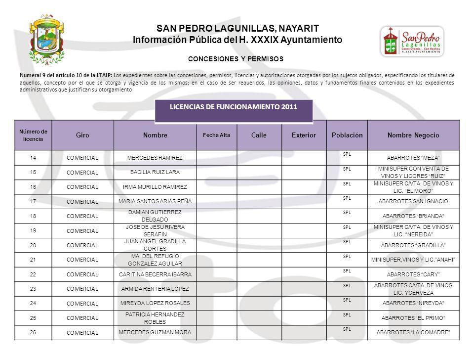 NO.NOMBRE DEL GIRODOMICILIOPROPIETARIO 1ABARROTESCUAUHTEMOC # 132 NTE.SANDRA LUZ CABRERA GUZMAN 2ABARROTESNICOLAS REGULES # 45ARMIDA RENTERIA LOPEZ 3ABARROTESFCO.