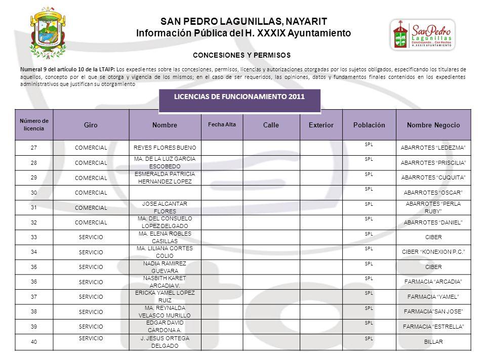 Número de licencia GiroNombre Fecha Alta CalleExteriorPoblaciónNombre Negocio 27 COMERCIAL REYES FLORES BUENO SPL ABARROTES LEDEZMA 28 COMERCIAL MA.
