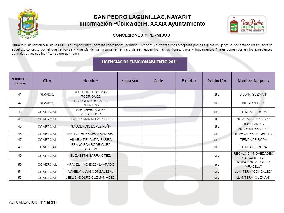 Número de licencia GiroNombre Fecha Alta CalleExteriorPoblaciónNombre Negocio 54 SERVICIO MA.