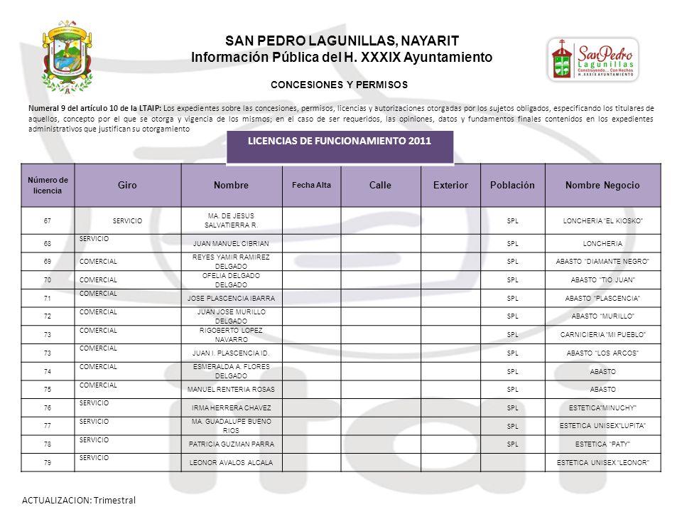 Número de licencia GiroNombre Fecha Alta CalleExteriorPoblaciónNombre Negocio 67 SERVICIO MA.